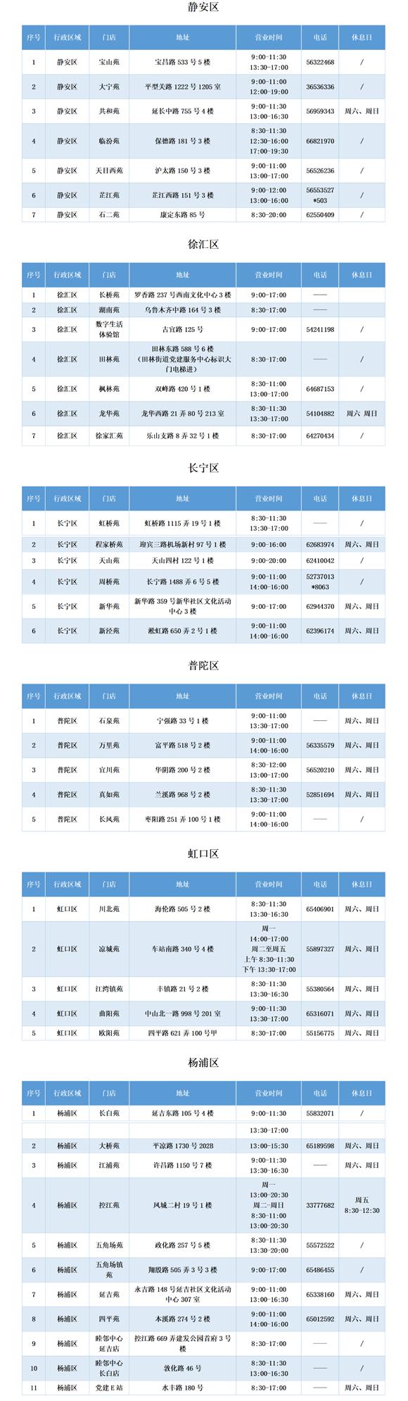 上海市适龄幼儿入园政策发布 4月23日起开始网上信息登记